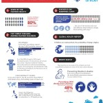 Safeguard Launches Health Watch For World Health Day