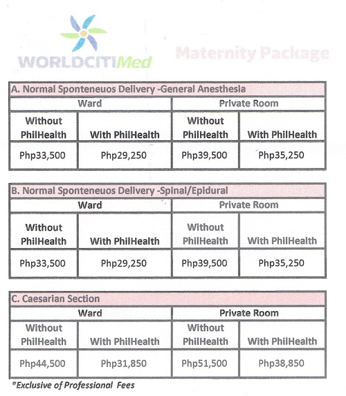World Citi Med Maternity Packages